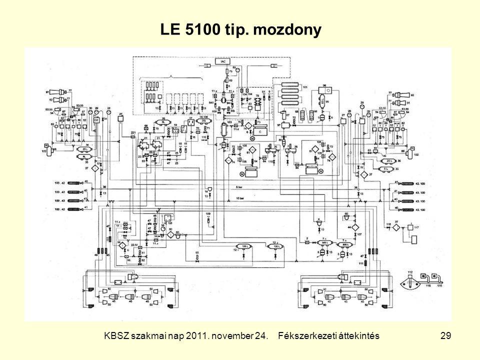 KBSZ szakmai nap 2011. november 24. Fékszerkezeti áttekintés 29 LE 5100 tip. mozdony