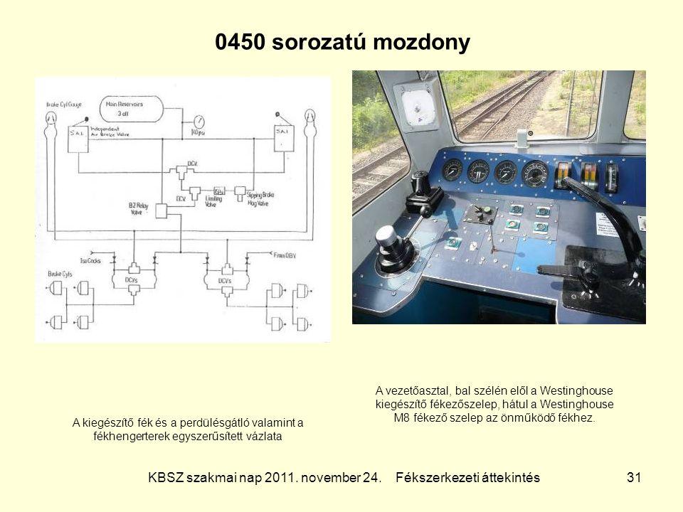 KBSZ szakmai nap 2011. november 24. Fékszerkezeti áttekintés 31 0450 sorozatú mozdony A kiegészítő fék és a perdülésgátló valamint a fékhengerterek eg
