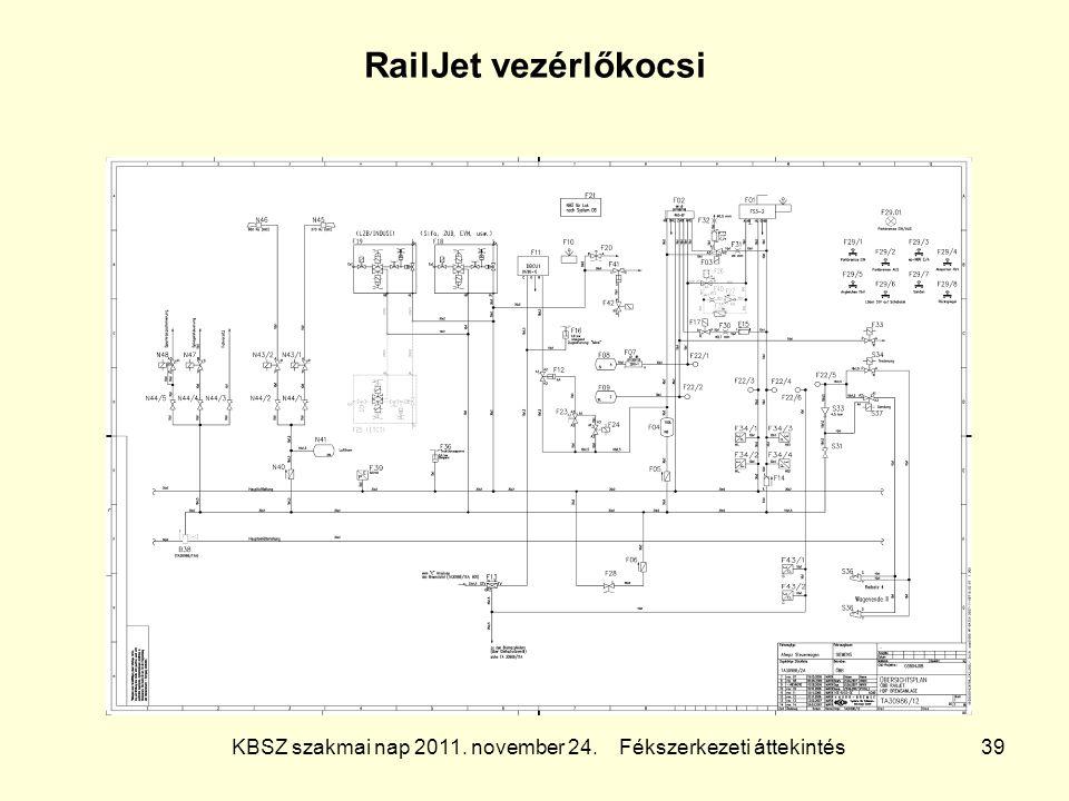 KBSZ szakmai nap 2011. november 24. Fékszerkezeti áttekintés 39 RailJet vezérlőkocsi