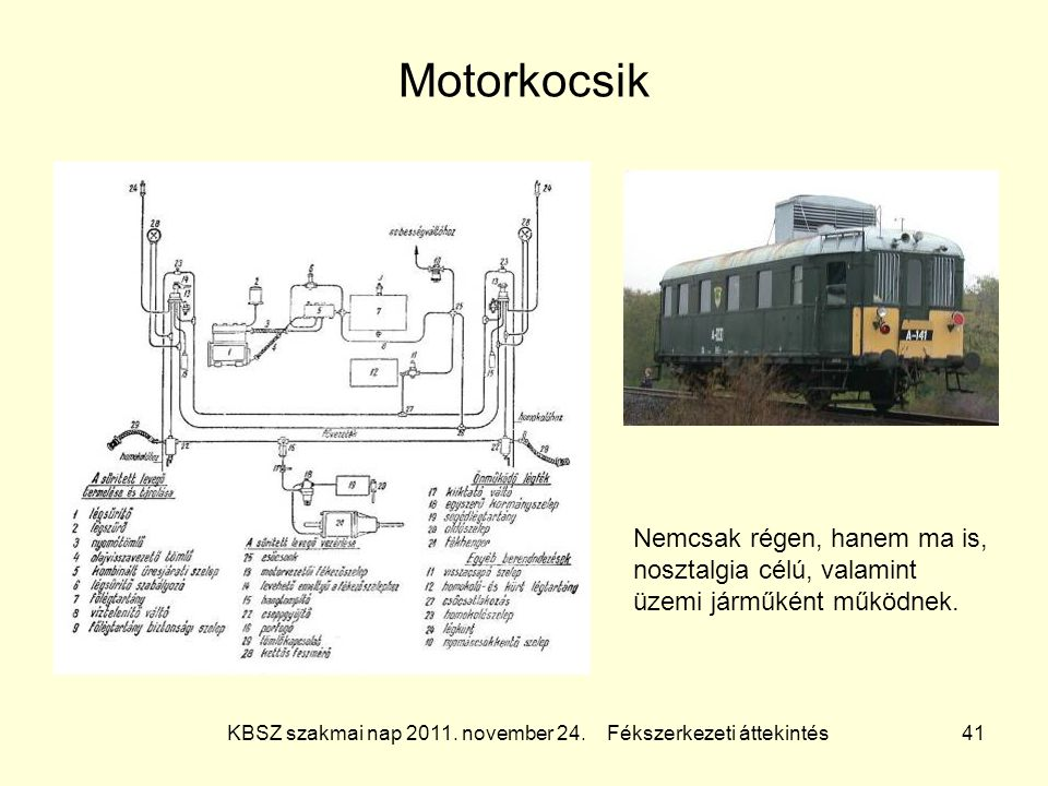 KBSZ szakmai nap 2011. november 24. Fékszerkezeti áttekintés 41 Motorkocsik Nemcsak régen, hanem ma is, nosztalgia célú, valamint üzemi járműként műkö