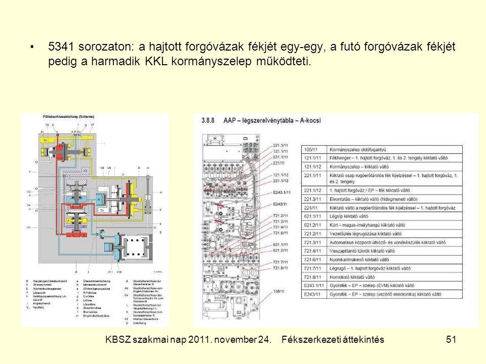 KBSZ szakmai nap 2011. november 24. Fékszerkezeti áttekintés 51 5341 sorozaton: a hajtott forgóvázak fékjét egy-egy, a futó forgóvázak fékjét pedig a