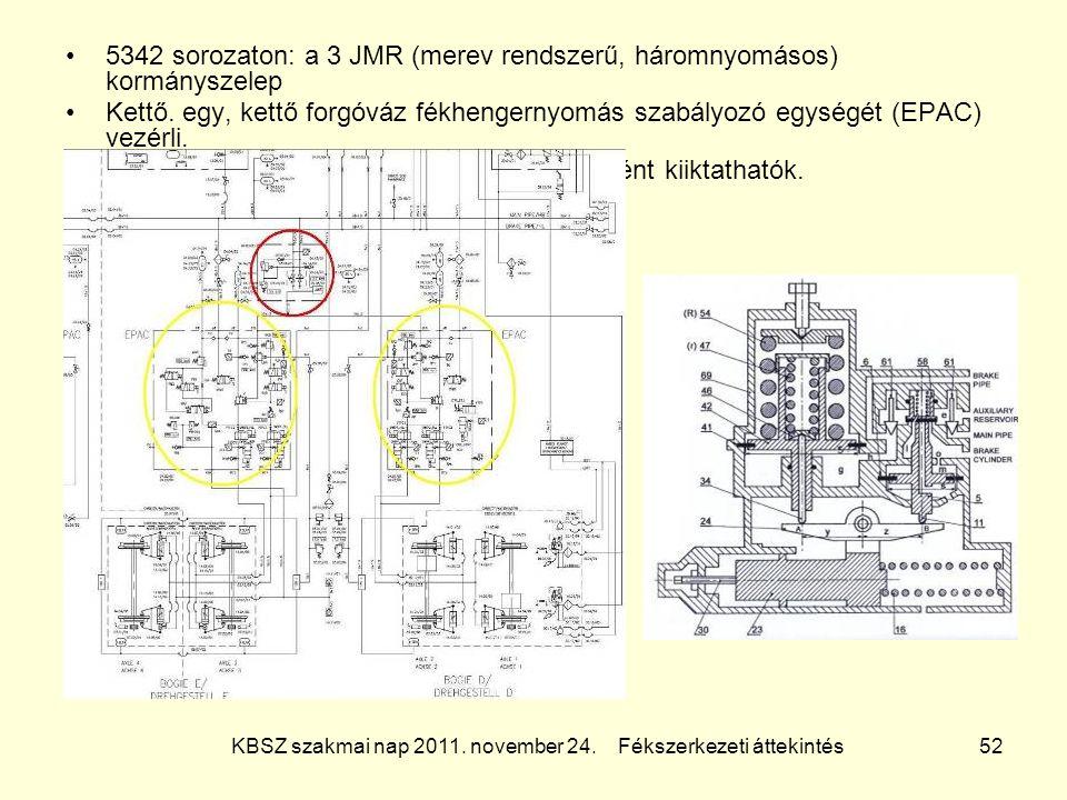 KBSZ szakmai nap 2011. november 24. Fékszerkezeti áttekintés 52 5342 sorozaton: a 3 JMR (merev rendszerű, háromnyomásos) kormányszelep Kettő. egy, ket