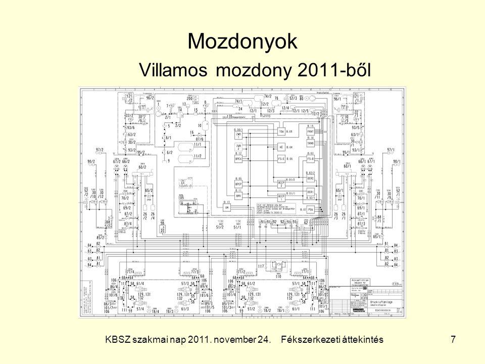 KBSZ szakmai nap 2011. november 24. Fékszerkezeti áttekintés 7 Mozdonyok Villamos mozdony 2011-ből