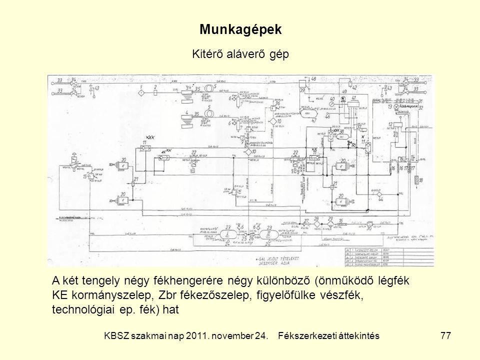 KBSZ szakmai nap 2011. november 24. Fékszerkezeti áttekintés 77 Munkagépek A két tengely négy fékhengerére négy különböző (önműködő légfék KE kormánys