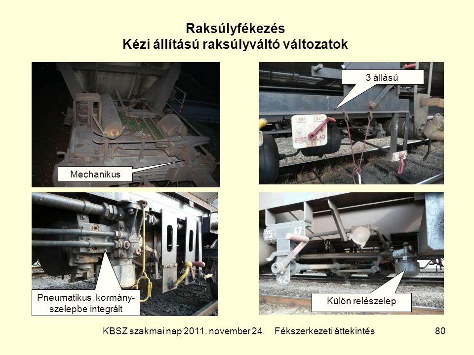 KBSZ szakmai nap 2011. november 24. Fékszerkezeti áttekintés 80 Raksúlyfékezés Kézi állítású raksúlyváltó változatok 3 állású Mechanikus Pneumatikus,