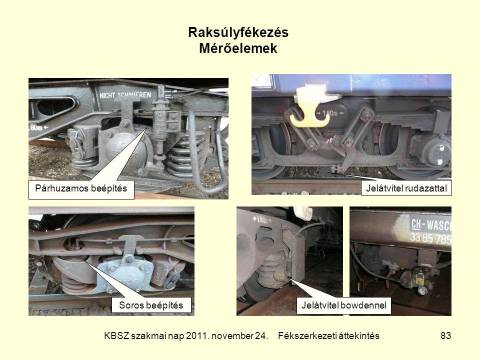 KBSZ szakmai nap 2011. november 24. Fékszerkezeti áttekintés 83 Raksúlyfékezés Mérőelemek Párhuzamos beépítés Soros beépítés Jelátvitel rudazattal Jel