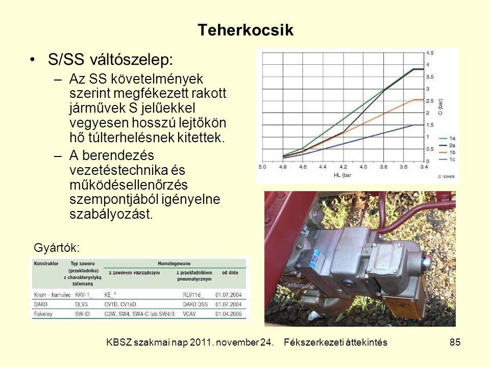 KBSZ szakmai nap 2011. november 24. Fékszerkezeti áttekintés 85 Teherkocsik S/SS váltószelep: –Az SS követelmények szerint megfékezett rakott járművek