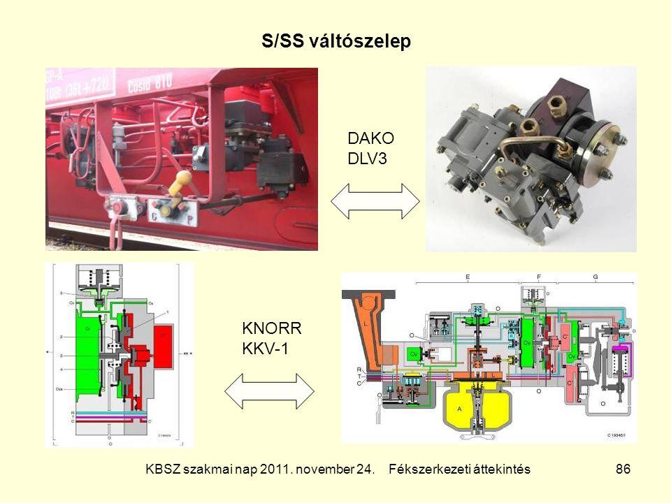 KBSZ szakmai nap 2011. november 24. Fékszerkezeti áttekintés 86 S/SS váltószelep DAKO DLV3 KNORR KKV-1