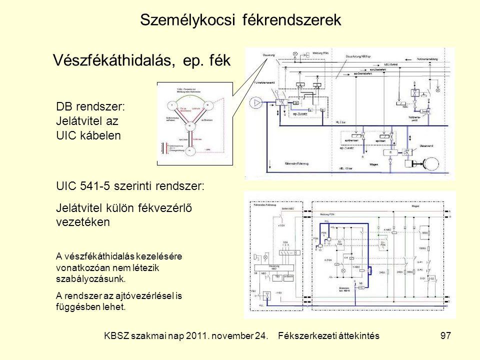KBSZ szakmai nap 2011. november 24. Fékszerkezeti áttekintés 97 Személykocsi fékrendszerek Vészfékáthidalás, ep. fék DB rendszer: Jelátvitel az UIC ká