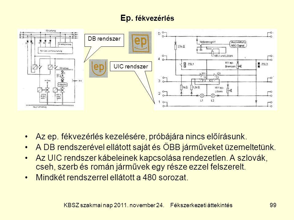KBSZ szakmai nap 2011. november 24. Fékszerkezeti áttekintés 99 Ep. fékvezérlés Az ep. fékvezérlés kezelésére, próbájára nincs előírásunk. A DB rendsz