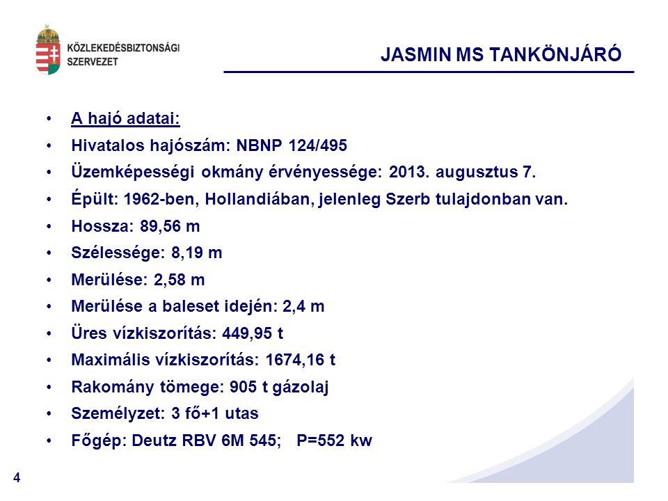 4 A hajó adatai: Hivatalos hajószám: NBNP 124/495 Üzemképességi okmány érvényessége: 2013. augusztus 7. Épült: 1962-ben, Hollandiában, jelenleg Szerb