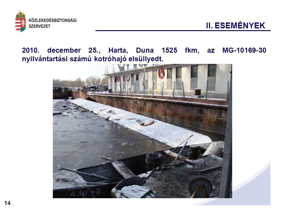 14 II. ESEMÉNYEK 2010. december 25., Harta, Duna 1525 fkm, az MG-10169-30 nyilvántartási számú kotróhajó elsüllyedt.