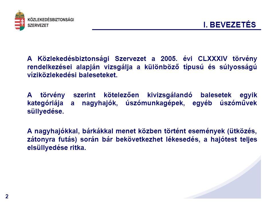 2 I. BEVEZETÉS A Közlekedésbiztonsági Szervezet a 2005. évi CLXXXIV törvény rendelkezései alapján vizsgálja a különböző típusú és súlyosságú víziközle