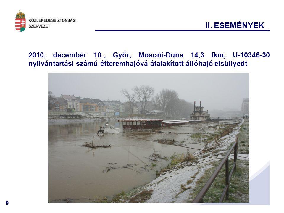 9 II. ESEMÉNYEK 2010. december 10., Győr, Mosoni-Duna 14,3 fkm, U-10346-30 nyilvántartási számú étteremhajóvá átalakított állóhajó elsüllyedt
