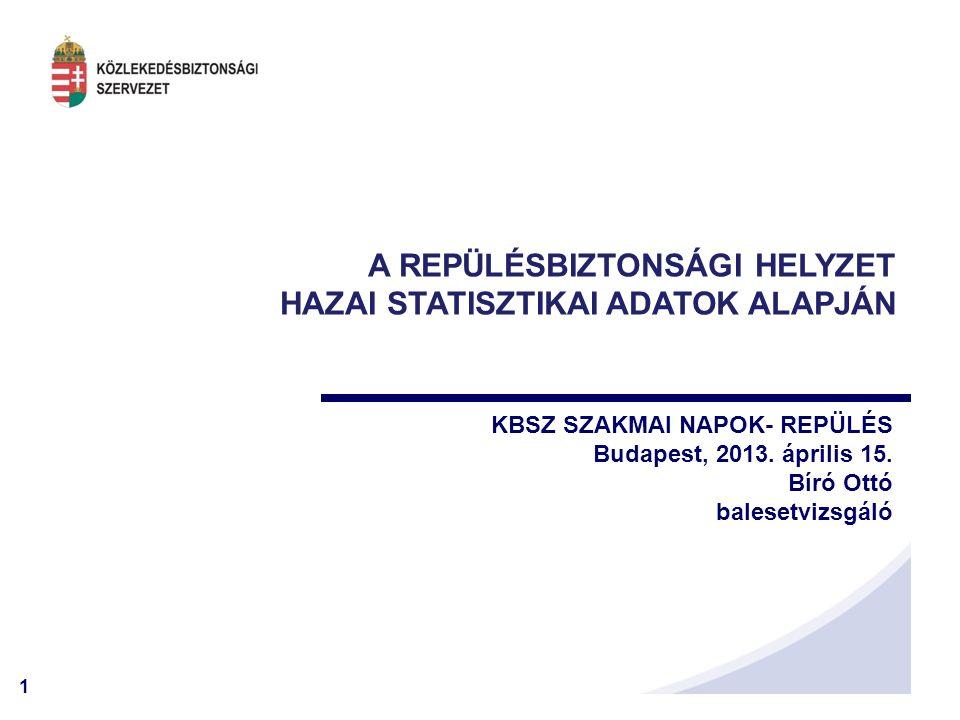 1 A REPÜLÉSBIZTONSÁGI HELYZET HAZAI STATISZTIKAI ADATOK ALAPJÁN KBSZ SZAKMAI NAPOK- REPÜLÉS Budapest, 2013. április 15. Bíró Ottó balesetvizsgáló