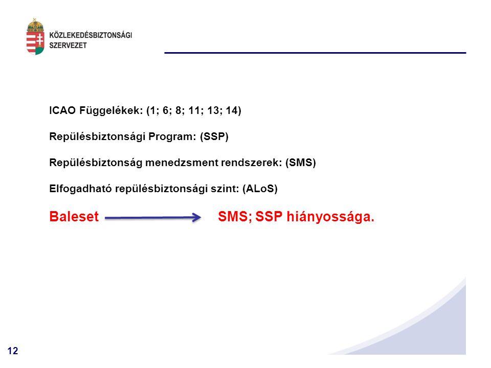12 ICAO Függelékek: (1; 6; 8; 11; 13; 14) Repülésbiztonsági Program: (SSP) Repülésbiztonság menedzsment rendszerek: (SMS) Elfogadható repülésbiztonság