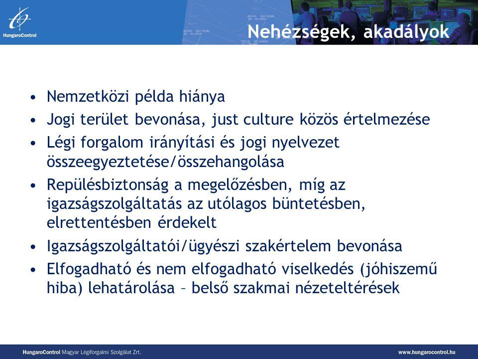 Nehézségek, akadályok Nemzetközi példa hiánya Jogi terület bevonása, just culture közös értelmezése Légi forgalom irányítási és jogi nyelvezet összeeg