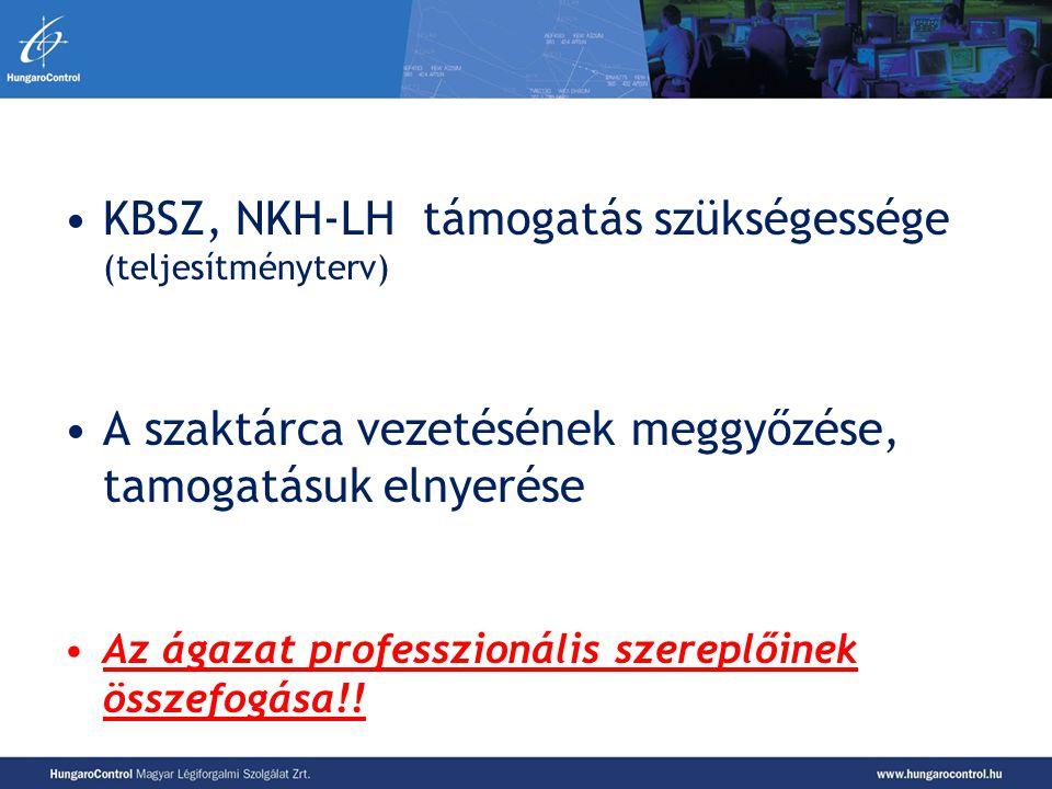 KBSZ, NKH-LH támogatás szükségessége (teljesítményterv) A szaktárca vezetésének meggyőzése, tamogatásuk elnyerése Az ágazat professzionális szereplőin