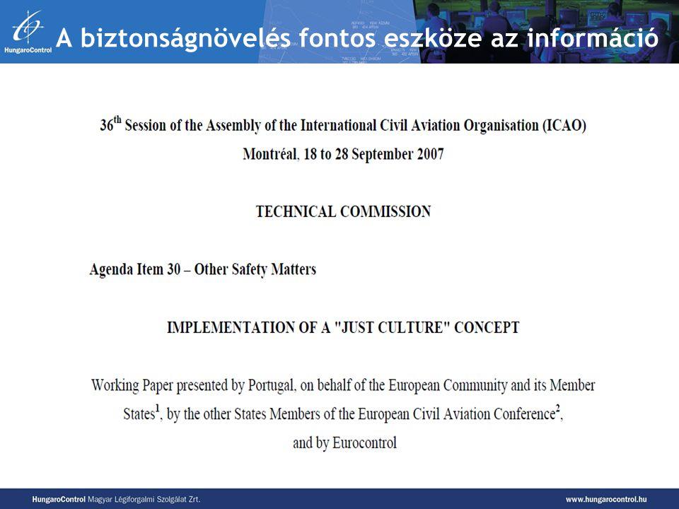A biztonságnövelés fontos eszköze az információ 2002. július 1. - a biztonság fókuszba került Európai biztonság javító programok indultak ECTL 2004 20