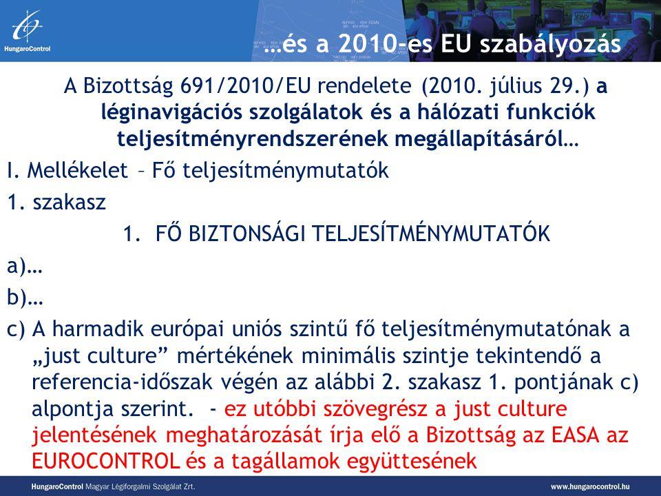 …és a 2010-es EU szabályozás A Bizottság 691/2010/EU rendelete (2010. július 29.) a léginavigációs szolgálatok és a hálózati funkciók teljesítményrend