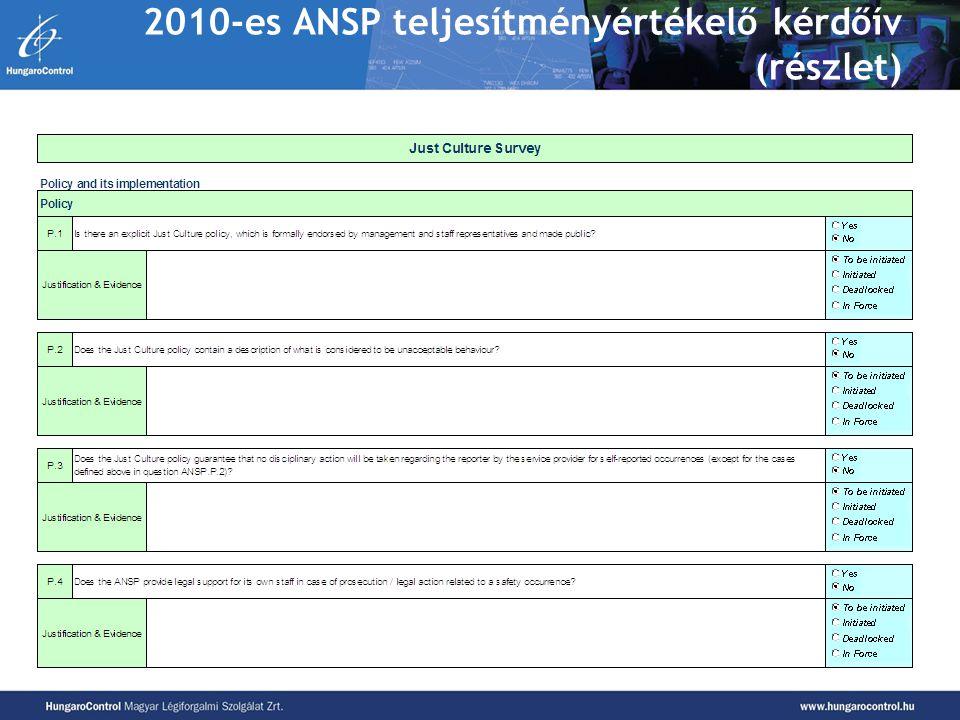 2010-es ANSP teljesítményértékelő kérdőív (részlet)