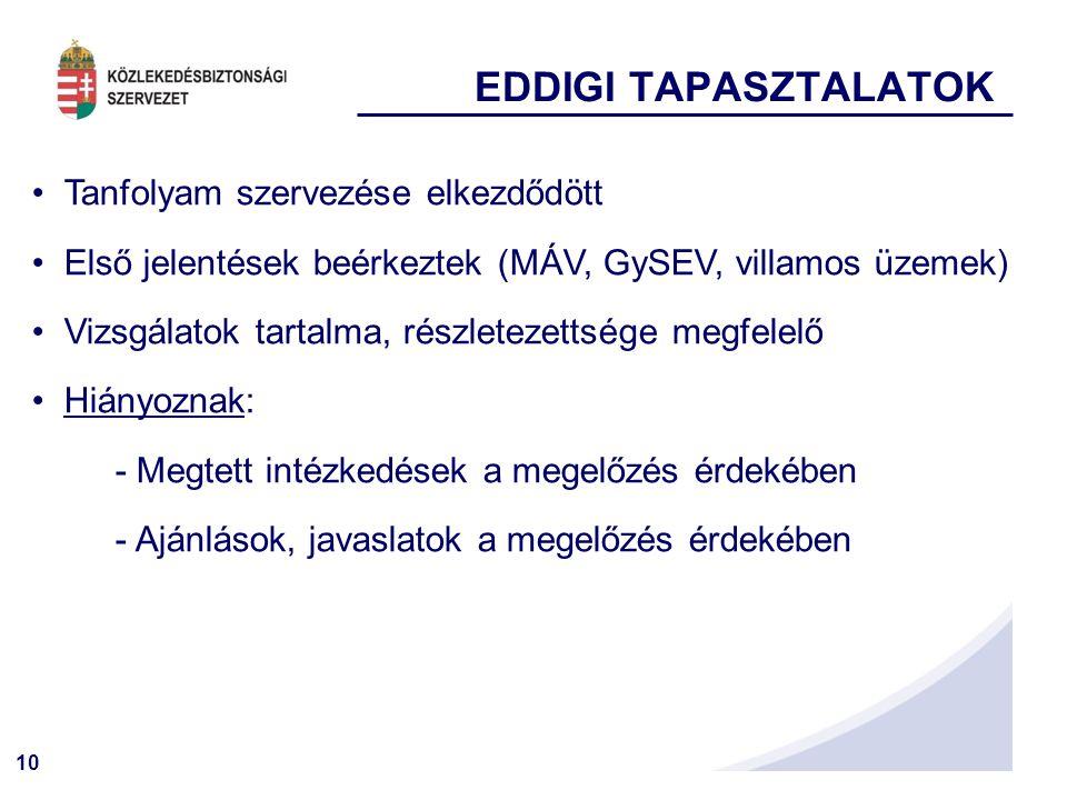10 EDDIGI TAPASZTALATOK Tanfolyam szervezése elkezdődött Első jelentések beérkeztek (MÁV, GySEV, villamos üzemek) Vizsgálatok tartalma, részletezettsége megfelelő Hiányoznak: - Megtett intézkedések a megelőzés érdekében - Ajánlások, javaslatok a megelőzés érdekében