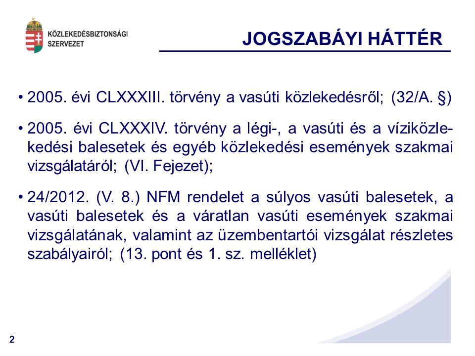 2 JOGSZABÁYI HÁTTÉR 2005.évi CLXXXIII. törvény a vasúti közlekedésről; (32/A.