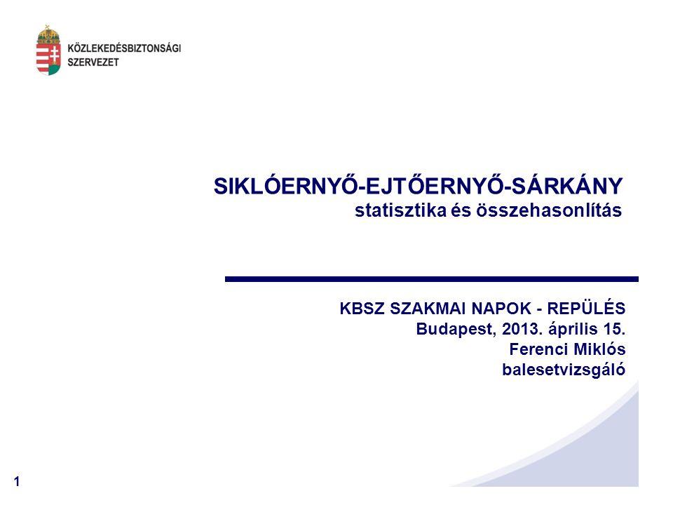 1 SIKLÓERNYŐ-EJTŐERNYŐ-SÁRKÁNY statisztika és összehasonlítás KBSZ SZAKMAI NAPOK - REPÜLÉS Budapest, 2013. április 15. Ferenci Miklós balesetvizsgáló