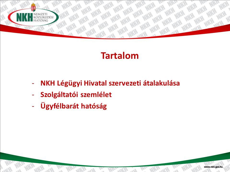 Tartalom -NKH Légügyi Hivatal szervezeti átalakulása -Szolgáltatói szemlélet -Ügyfélbarát hatóság