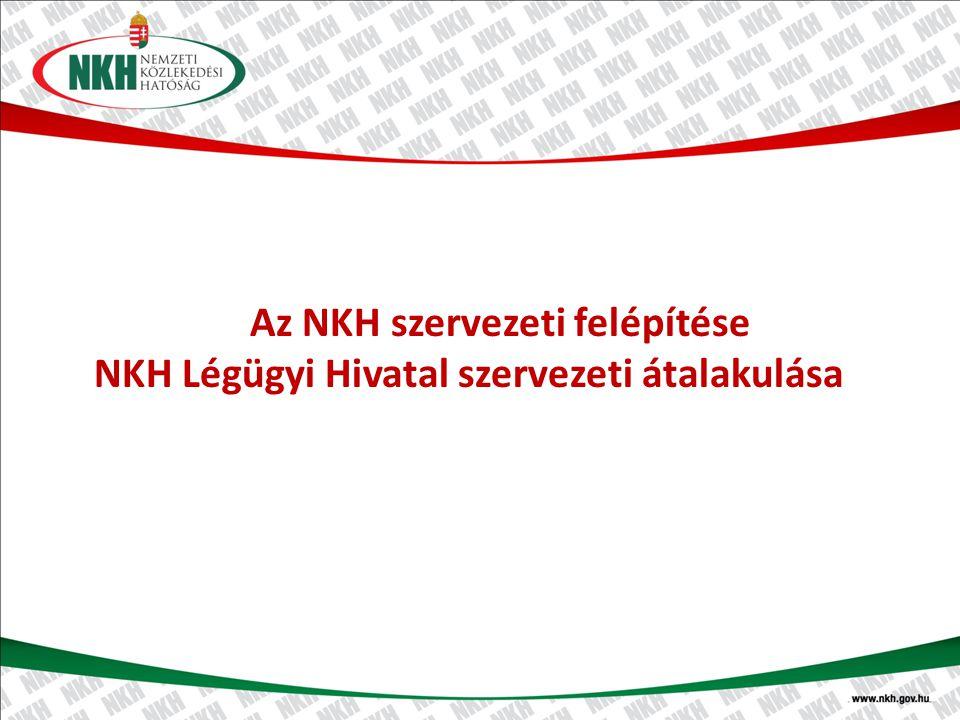 Az NKH szervezeti felépítése NKH Légügyi Hivatal szervezeti átalakulása