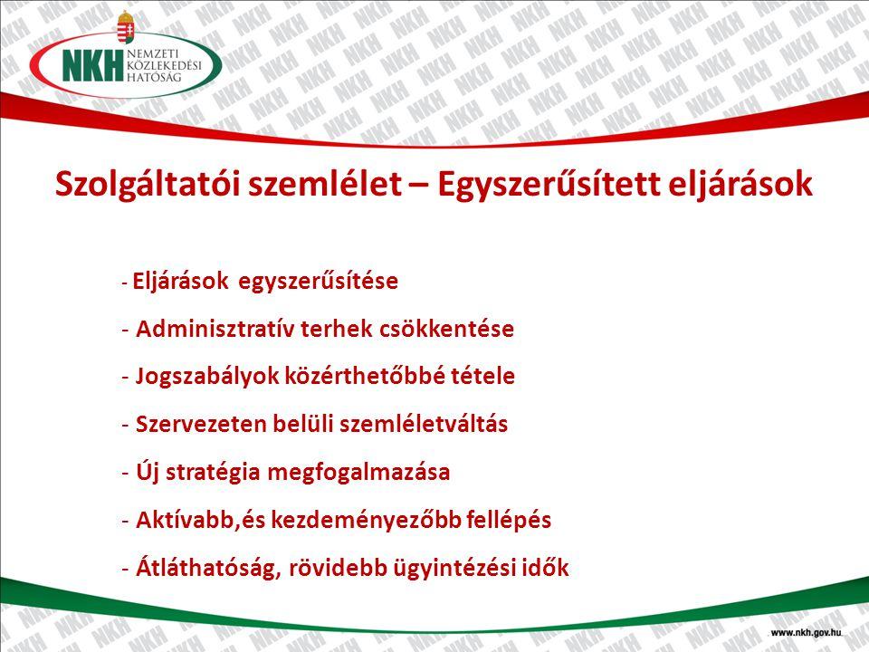 - Eljárások egyszerűsítése - Adminisztratív terhek csökkentése - Jogszabályok közérthetőbbé tétele - Szervezeten belüli szemléletváltás - Új stratégia megfogalmazása - Aktívabb,és kezdeményezőbb fellépés - Átláthatóság, rövidebb ügyintézési idők