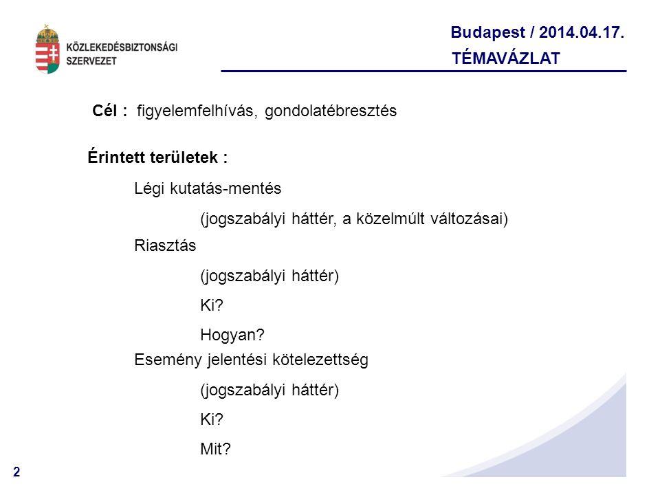 2 Budapest / 2014.04.17. TÉMAVÁZLAT Légi kutatás-mentés (jogszabályi háttér, a közelmúlt változásai) Riasztás (jogszabályi háttér) Ki? Hogyan? Esemény