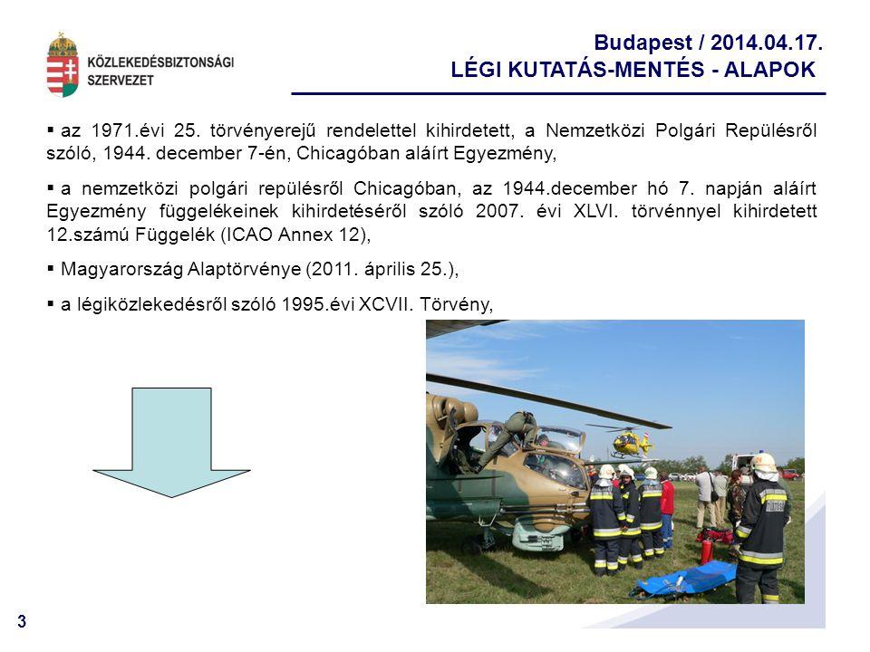 3 Budapest / 2014.04.17. LÉGI KUTATÁS-MENTÉS - ALAPOK  az 1971.évi 25. törvényerejű rendelettel kihirdetett, a Nemzetközi Polgári Repülésről szóló, 1