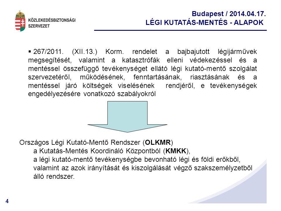 4 Budapest / 2014.04.17.  267/2011. (XII.13.) Korm. rendelet a bajbajutott légijárművek megsegítését, valamint a katasztrófák elleni védekezéssel és