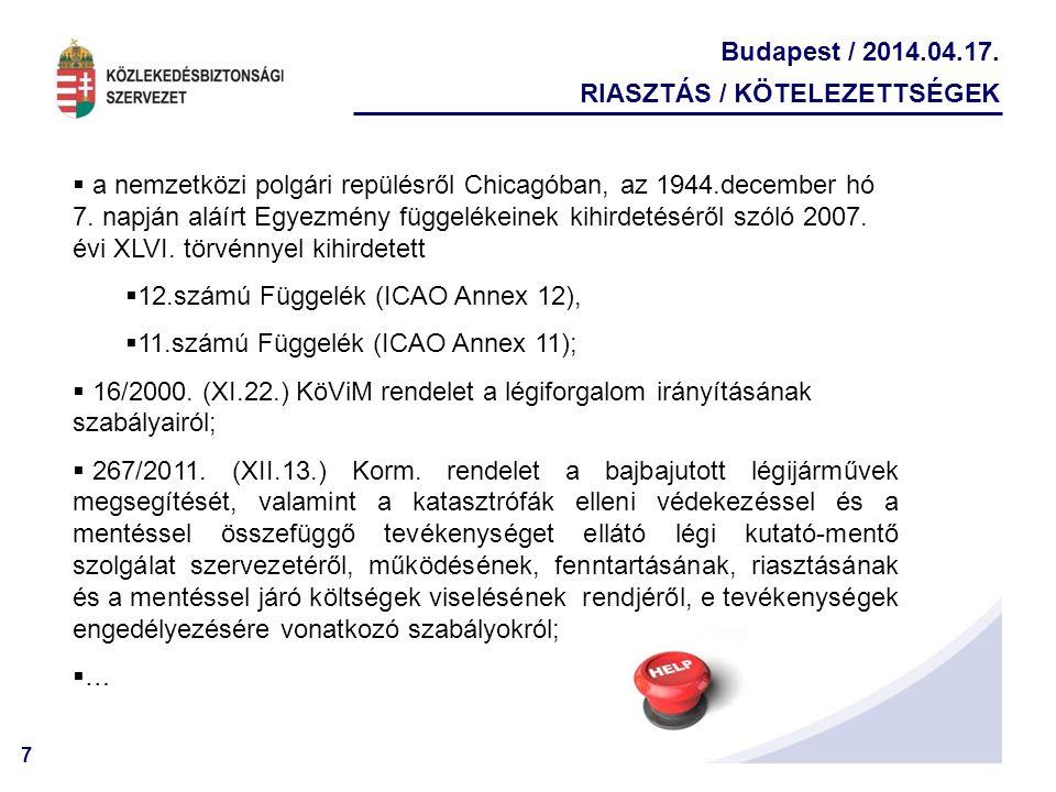 8 Budapest / 2014.04.17.