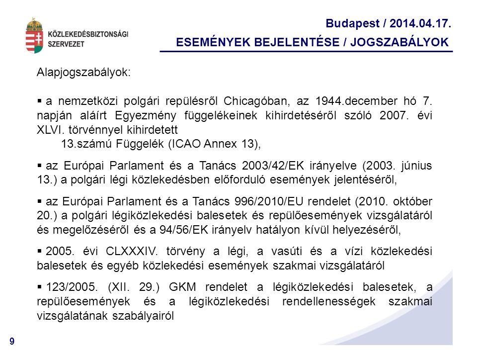 10 Budapest / 2014.04.17.ESEMÉNYEK JELENTÉSE / BEJELENTŐ Kit terhel jelentési kötelezettség.