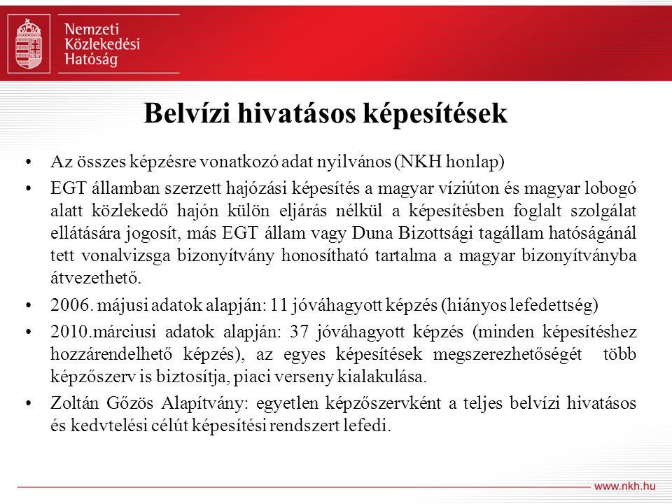 Belvízi hivatásos képesítések Az összes képzésre vonatkozó adat nyilvános (NKH honlap) EGT államban szerzett hajózási képesítés a magyar víziúton és m