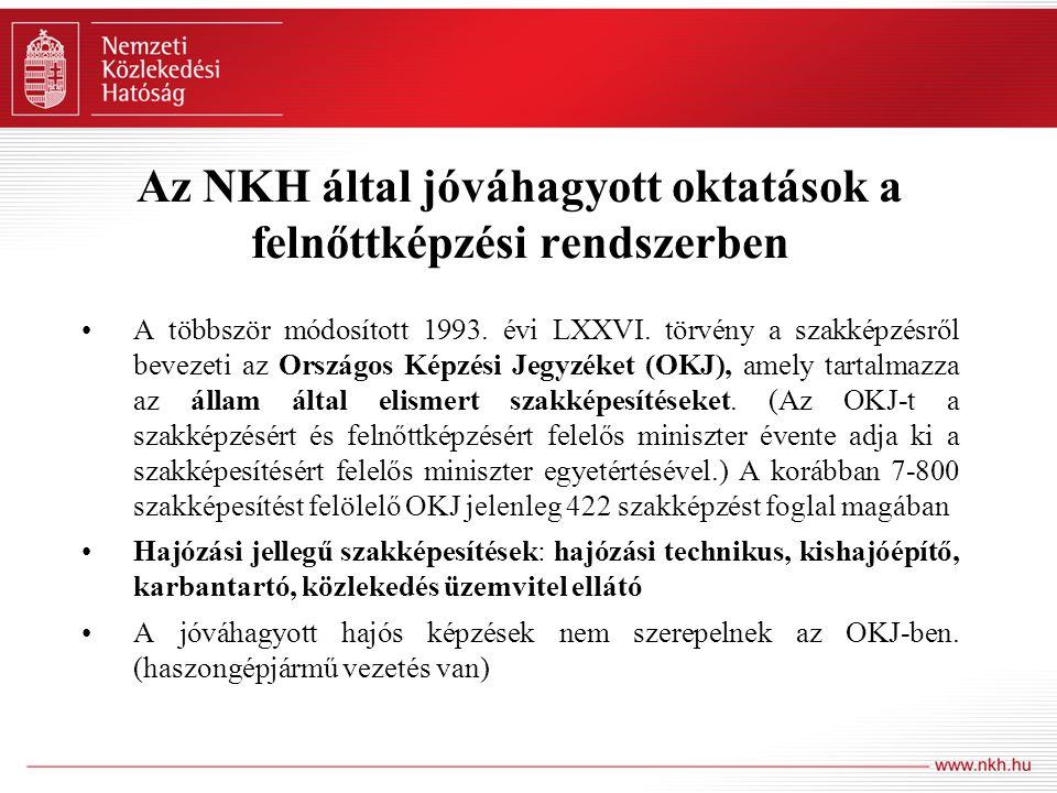 Az NKH által jóváhagyott oktatások a felnőttképzési rendszerben A többször módosított 1993. évi LXXVI. törvény a szakképzésről bevezeti az Országos Ké