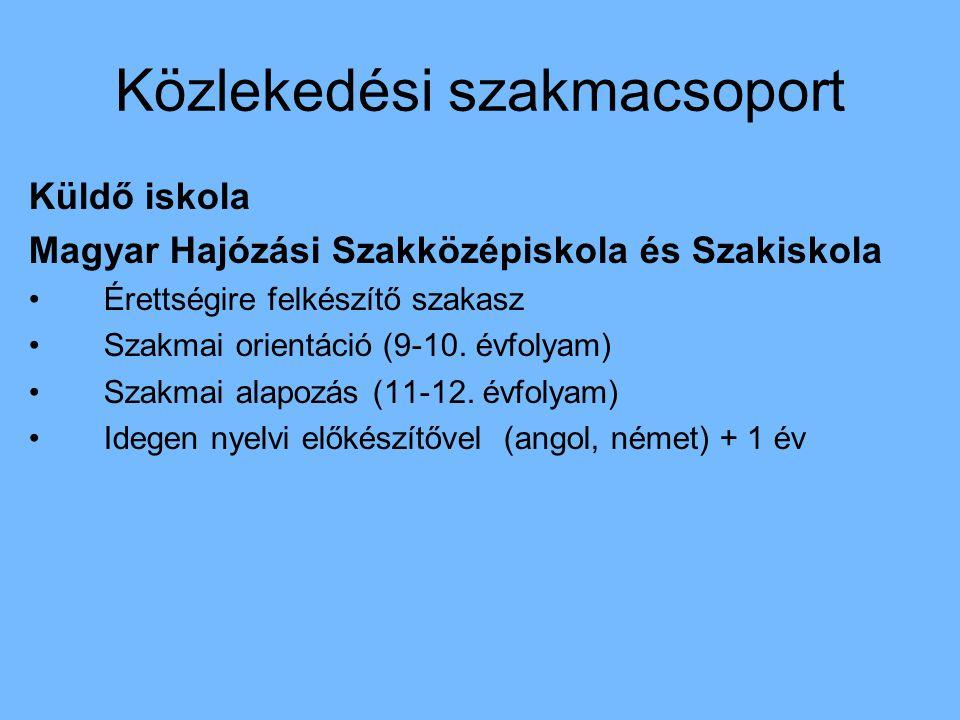 Helyi tanterv Tantárgy Éves óraszámok évfolyamonként 9.10.11.12.