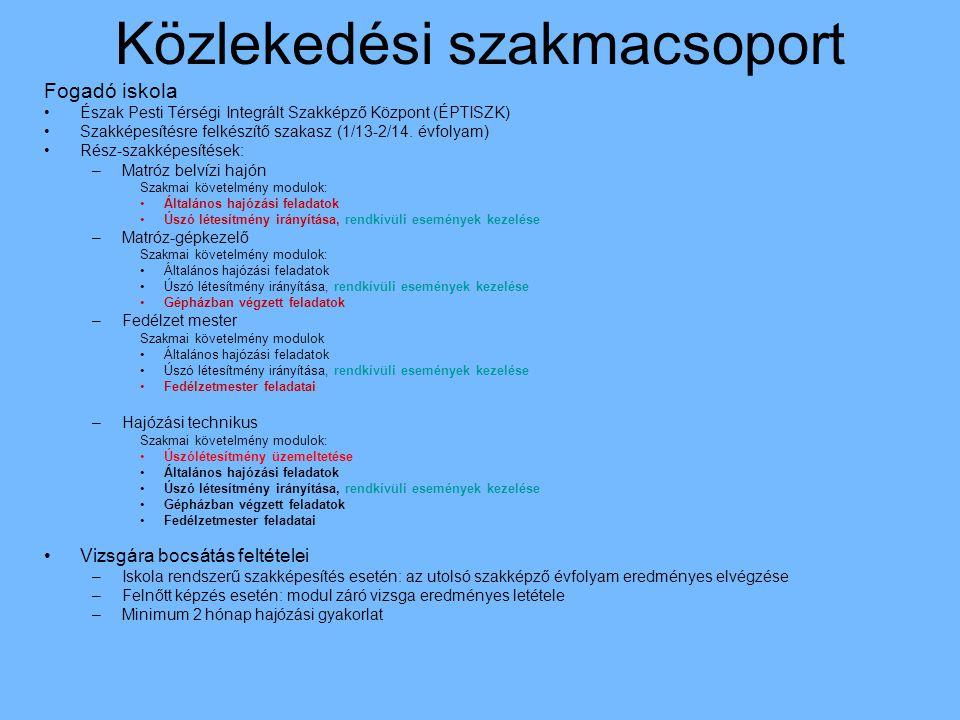 Közlekedési szakmacsoport Fogadó iskola Észak Pesti Térségi Integrált Szakképző Központ (ÉPTISZK) Szakképesítésre felkészítő szakasz (1/13-2/14.