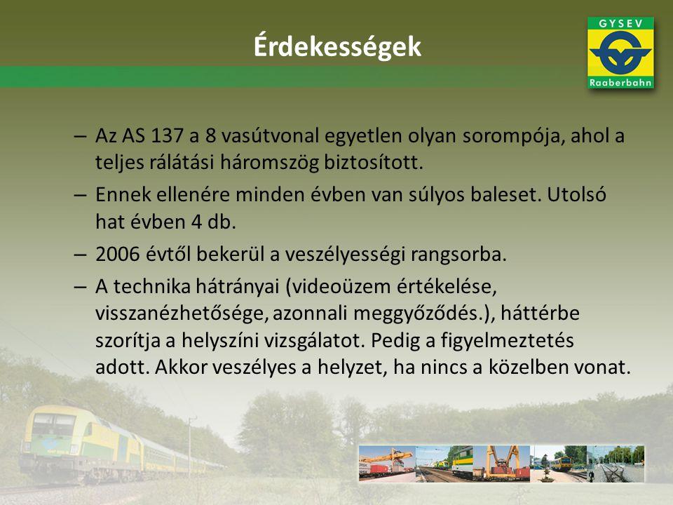– Az AS 137 a 8 vasútvonal egyetlen olyan sorompója, ahol a teljes rálátási háromszög biztosított. – Ennek ellenére minden évben van súlyos baleset. U
