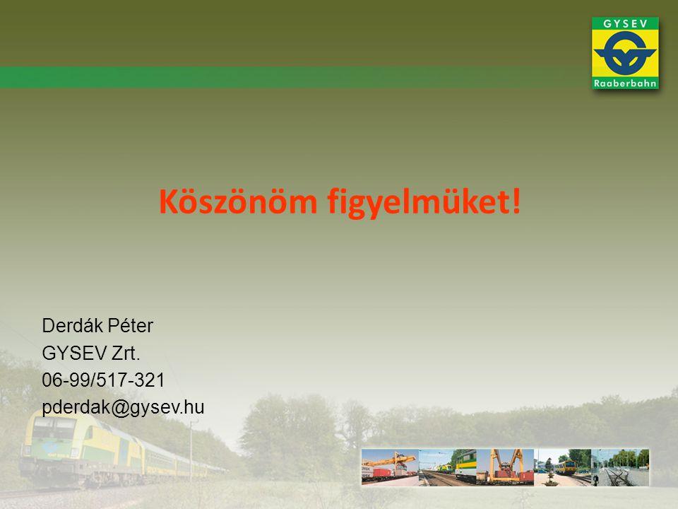 Köszönöm figyelmüket! Derdák Péter GYSEV Zrt. 06-99/517-321 pderdak@gysev.hu