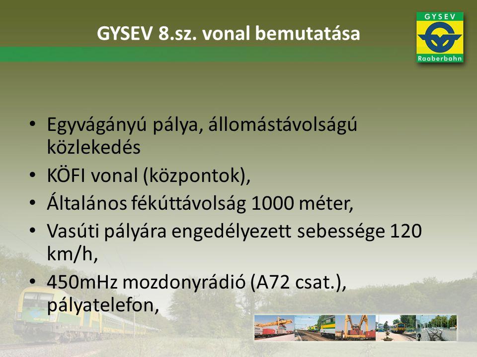 Egyvágányú pálya, állomástávolságú közlekedés KÖFI vonal (központok), Általános fékúttávolság 1000 méter, Vasúti pályára engedélyezett sebessége 120 k