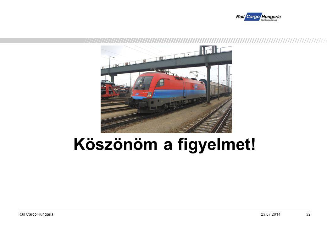 Rail Cargo Hungaria Köszönöm a figyelmet! 23.07.201432