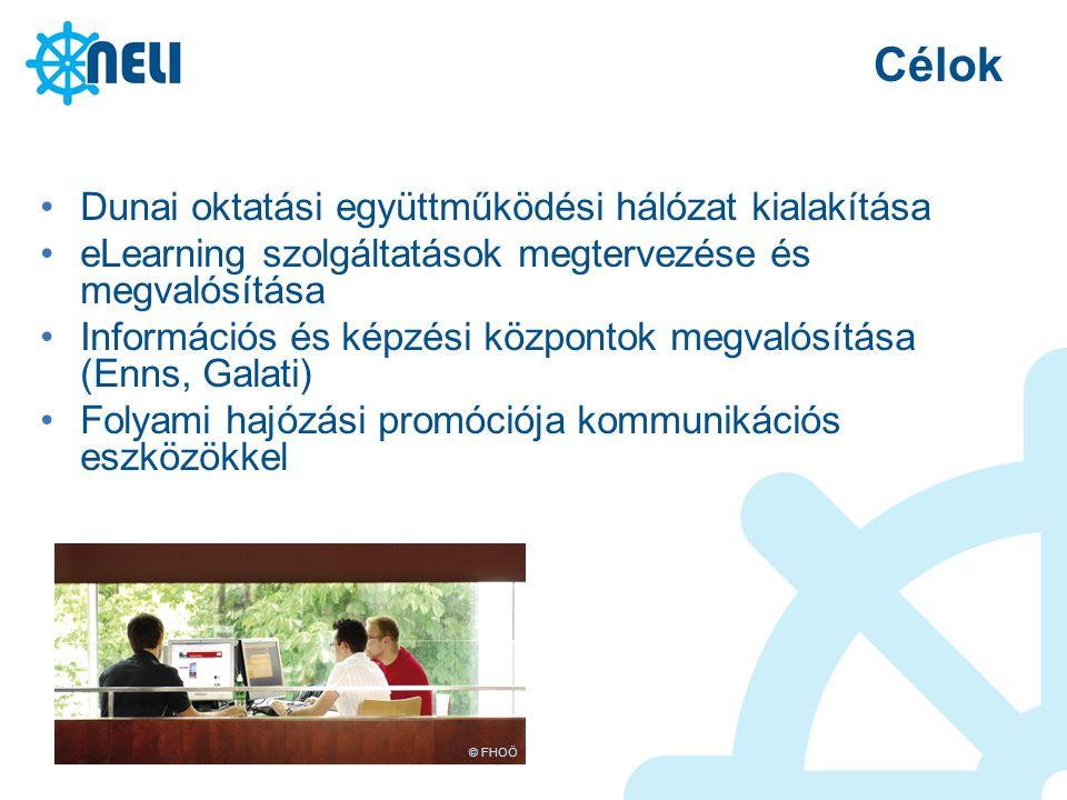 Célok Dunai oktatási együttműködési hálózat kialakítása eLearning szolgáltatások megtervezése és megvalósítása Információs és képzési központok megval