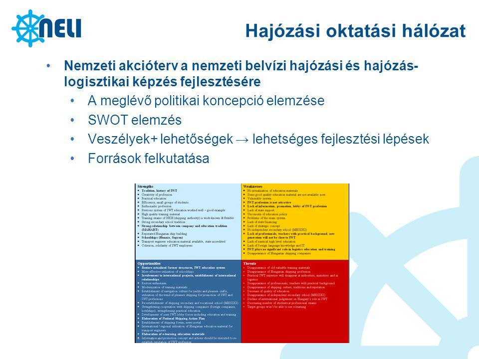 Hajózási oktatási hálózat Nemzeti akcióterv a nemzeti belvízi hajózási és hajózás- logisztikai képzés fejlesztésére A meglévő politikai koncepció elem