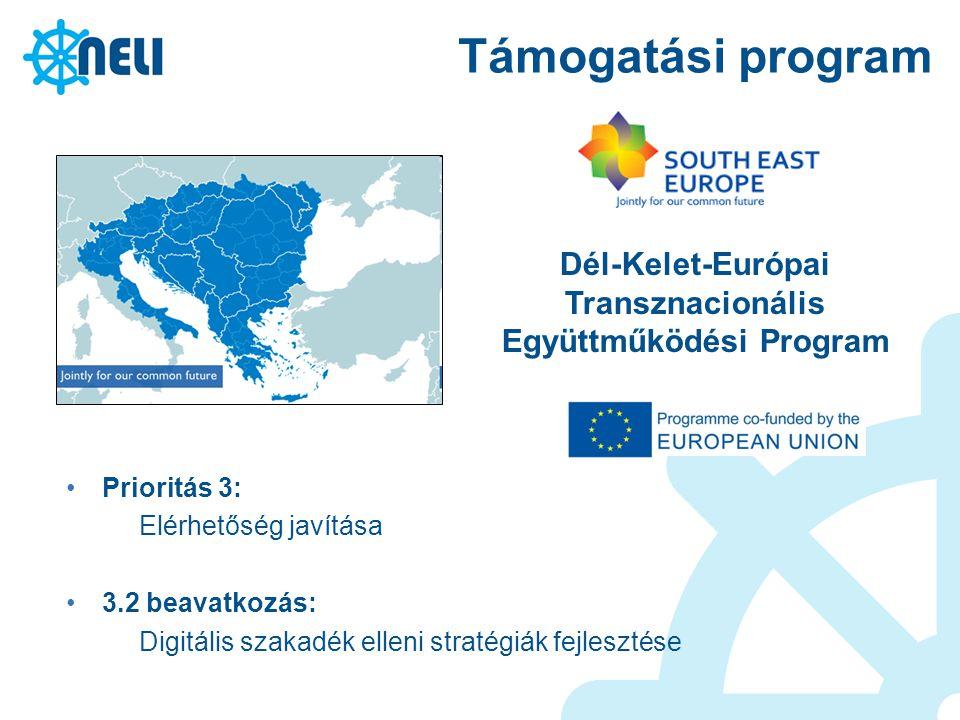 Támogatási program Prioritás 3: Elérhetőség javítása 3.2 beavatkozás: Digitális szakadék elleni stratégiák fejlesztése Dél-Kelet-Európai Transznacioná