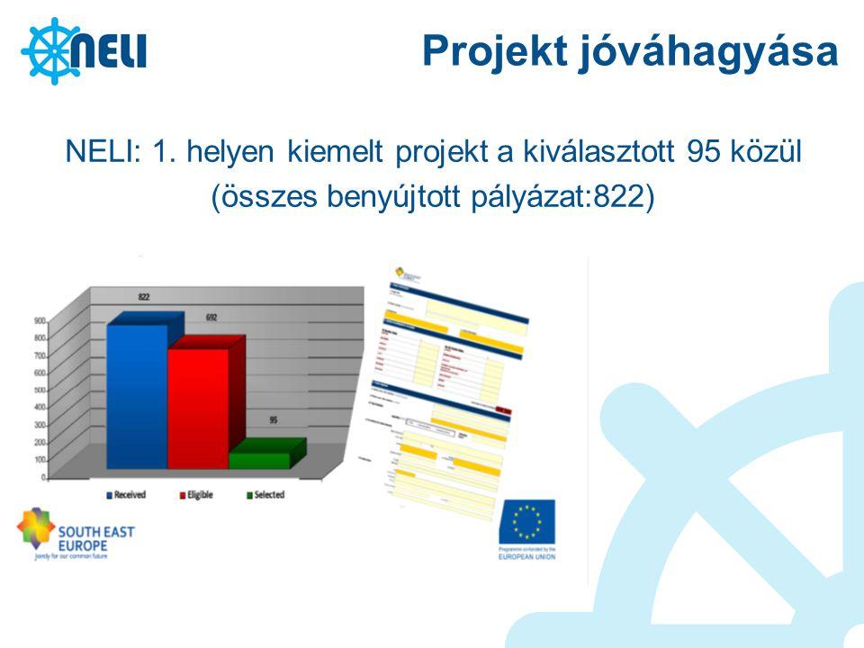 Projekt jóváhagyása NELI: 1. helyen kiemelt projekt a kiválasztott 95 közül (összes benyújtott pályázat:822)