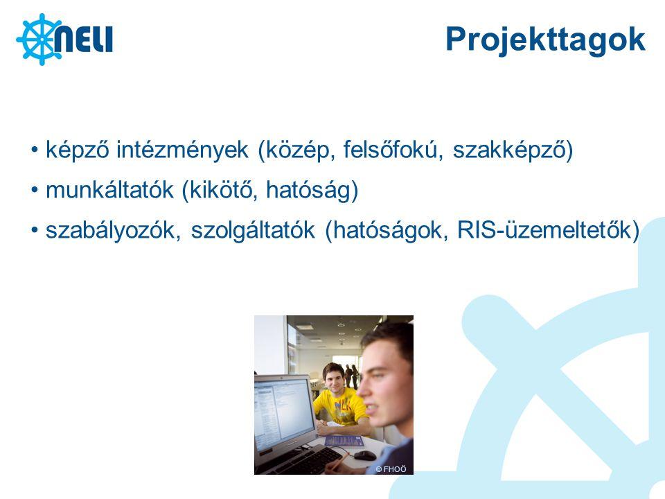 Projekttagok képző intézmények (közép, felsőfokú, szakképző) munkáltatók (kikötő, hatóság) szabályozók, szolgáltatók (hatóságok, RIS-üzemeltetők) © FH