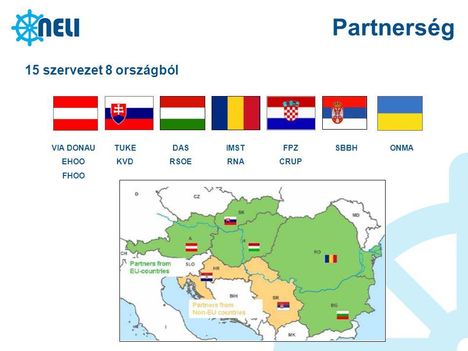 15 szervezet 8 országból VIA DONAU EHOO FHOO DAS RSOE IMST RNA TUKE KVD FPZ CRUP ONMASBBH Partnerség
